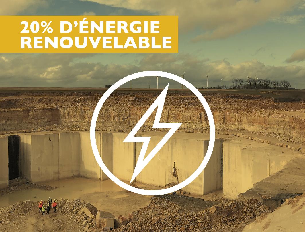 20 % d'énergie renouvelable